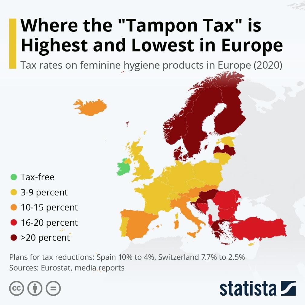 Podatek od artykułów związanych z menstruacją w Europie